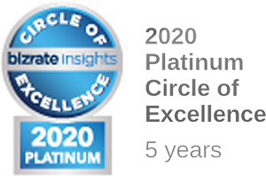 2020 Bizrate Insights Circle of Excellence Award Winners